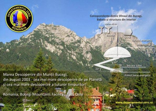 Representación de la ubicación de la cúpula y el túnel en el interior de los Montes de Bucegi.